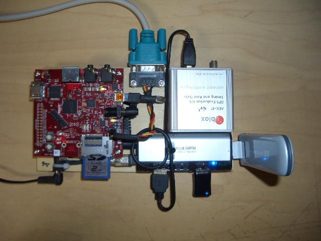 RTK - GPS